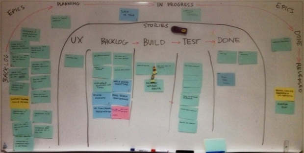 epic-tracking-agile-board